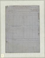 Plan of the survey of the north end of lot no 19 in fourth conn of Barton into acre lots the property of W.H. Nicolls Esqr.