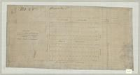 Plan of subdivision of park lots nos. 13 [to] 22 in the survey of the Hon. John H. Cameron
