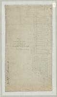 Plan of survey of lots in the City of Hamilton, the property of Walter Dickson Esq