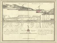 Plan et coupe de deux ecluses a l'effet de montrer par quel mecanisme un bateau peut, s'élever graduellement...