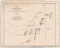 Chart of the Ottawa Islands, Hudson's Bay, From an approximate Survey by Lieut. A. R. Gordon R.N.