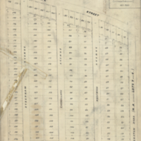 Plan of subdivision of part of lot 7, Concession 2, Barton-Tp., the property of Hon. W.E. Sanford