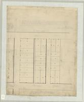 A plan of survey of lots in the city of Hamilton, corner of Bay and Concession Streets