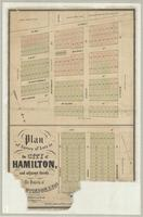 Plan of survey of lots in the City of Hamilton, and adjacent thereto.