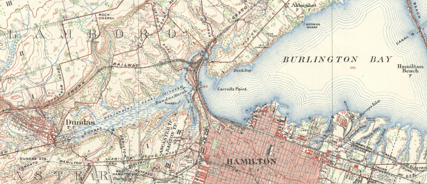 Ontario Historical Topographic Maps